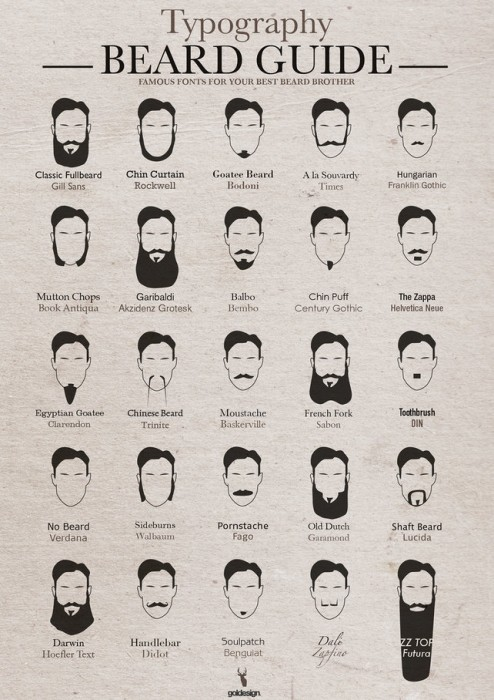 baard-lettertype-494x700