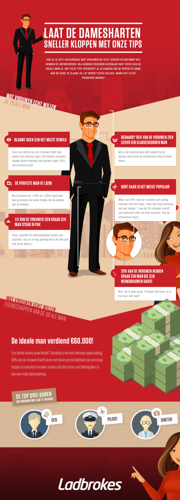 Infographic (NL)
